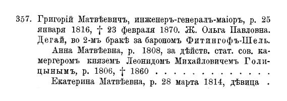 Старое кладбище Таганрога: О родителях