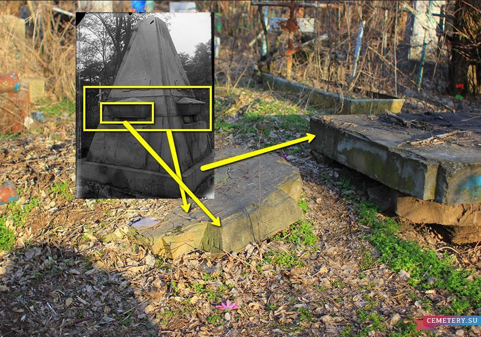 Старое кладбище Таганрога. Пирамида
